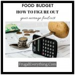 how to figure your average food cost - food budgeting